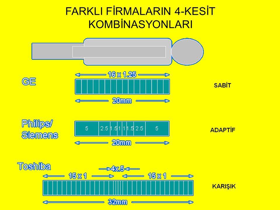FARKLI FİRMALARIN 4-KESİT KOMBİNASYONLARI