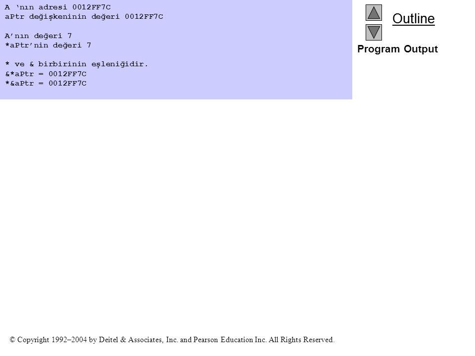 Program Output A 'nın adresi 0012FF7C