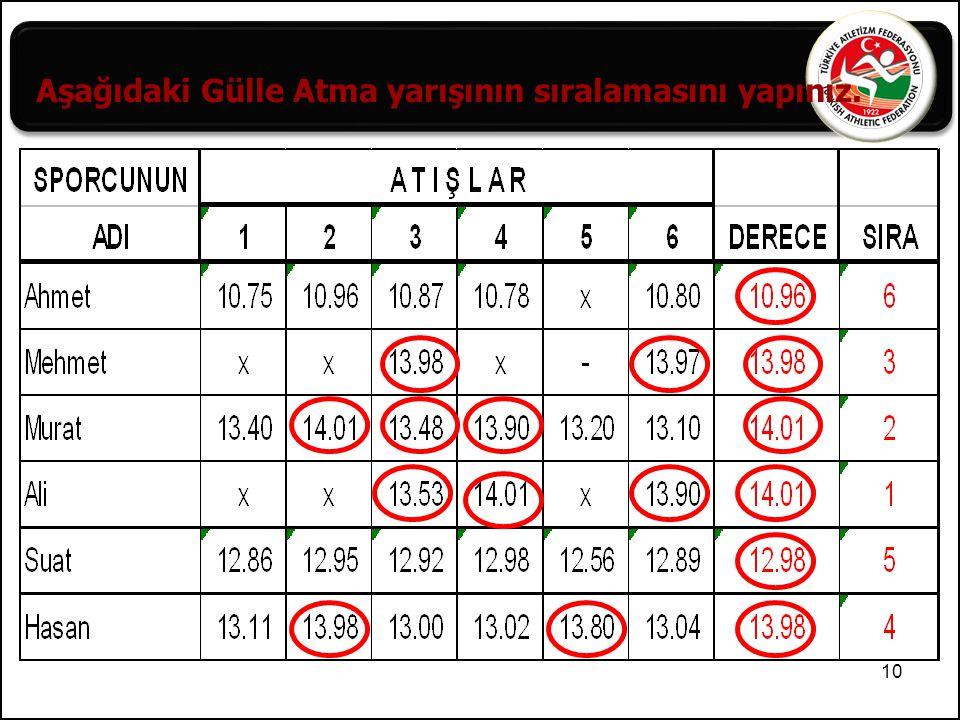 Aşağıdaki Gülle Atma yarışının sıralamasını yapınız.