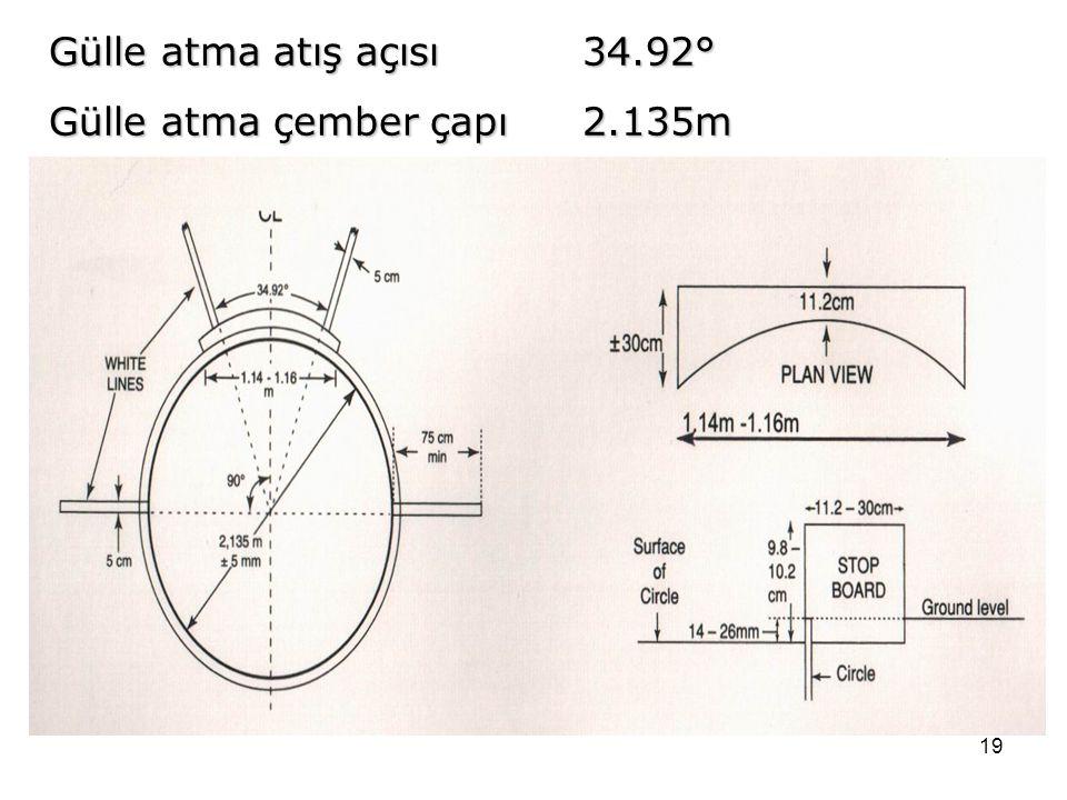 Gülle atma atış açısı 34.92° Gülle atma çember çapı 2.135m