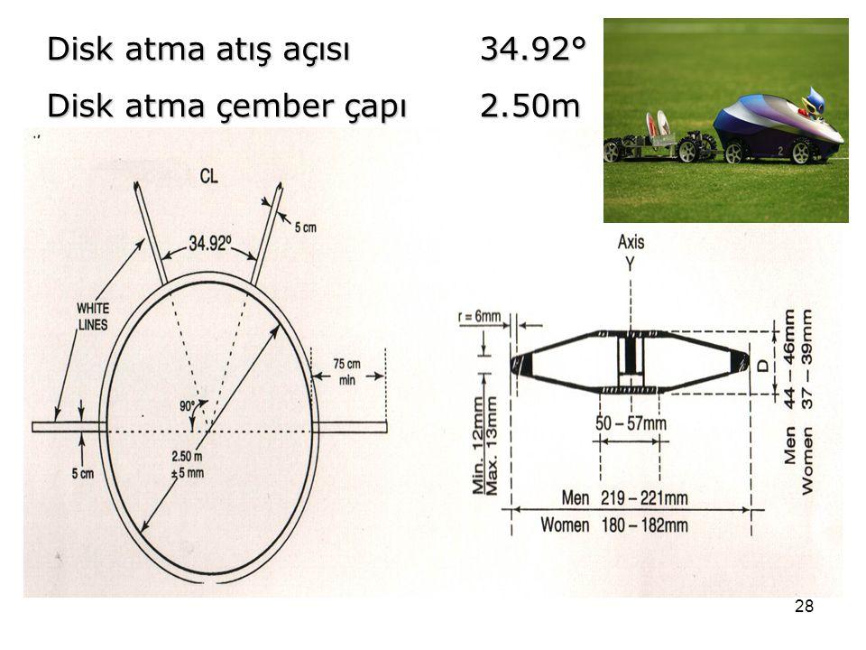Disk atma atış açısı 34.92° Disk atma çember çapı 2.50m