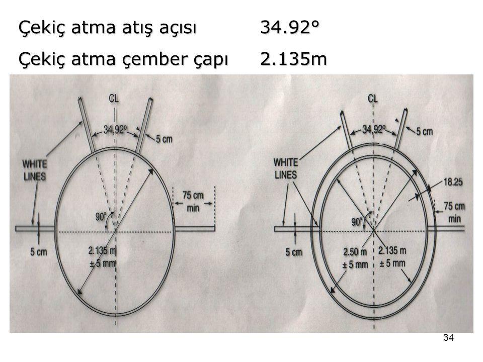 Çekiç atma atış açısı 34.92° Çekiç atma çember çapı 2.135m