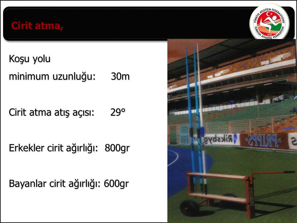 Cirit atma, Koşu yolu. minimum uzunluğu: 30m. Cirit atma atış açısı: 29° Erkekler cirit ağırlığı: 800gr.