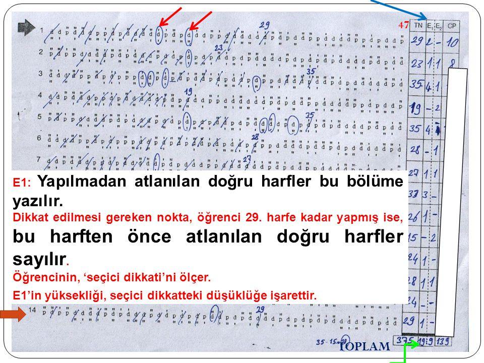TOPLAM 47 E1: Yapılmadan atlanılan doğru harfler bu bölüme yazılır.