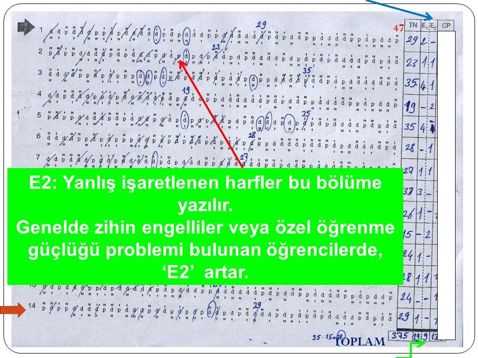 E2: Yanlış işaretlenen harfler bu bölüme yazılır.