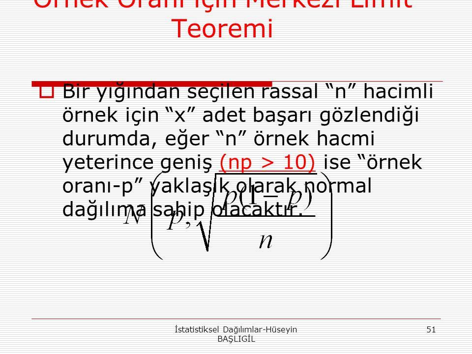 Örnek Oranı için Merkezi Limit Teoremi