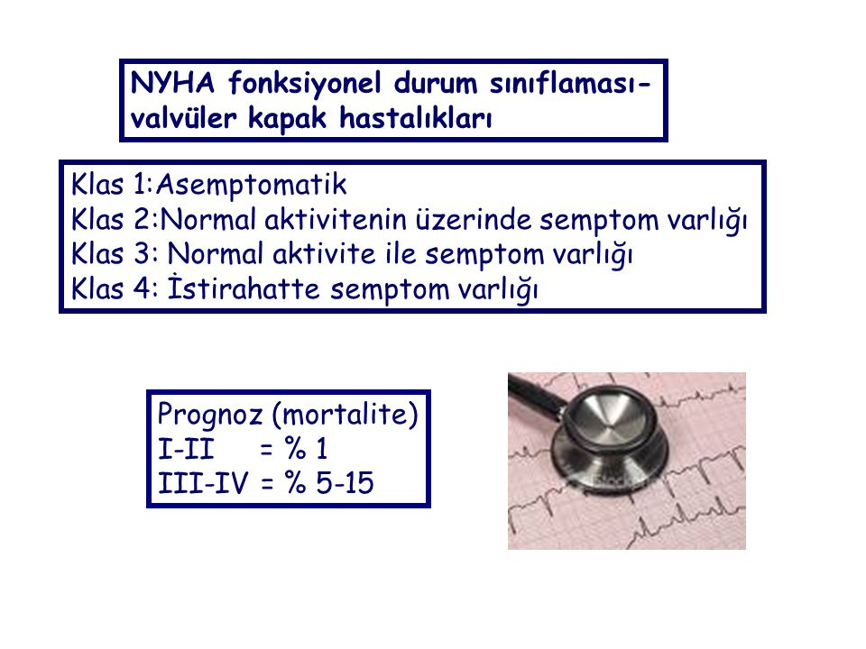 NYHA fonksiyonel durum sınıflaması-