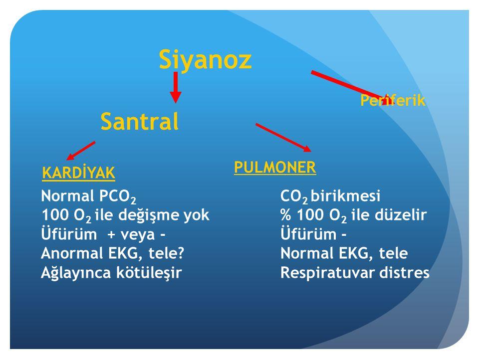 Siyanoz Periferik Santral PULMONER KARDİYAK Normal PCO2 CO2 birikmesi
