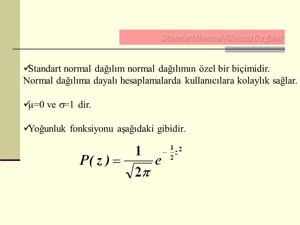 Standart Normal (Gauss) Dağılım