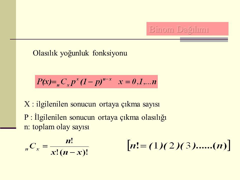 Olasılık yoğunluk fonksiyonu