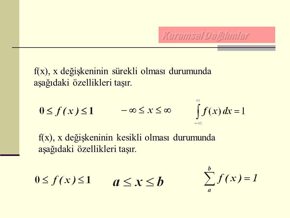 Kuramsal Dağılımlar f(x), x değişkeninin sürekli olması durumunda aşağıdaki özellikleri taşır.