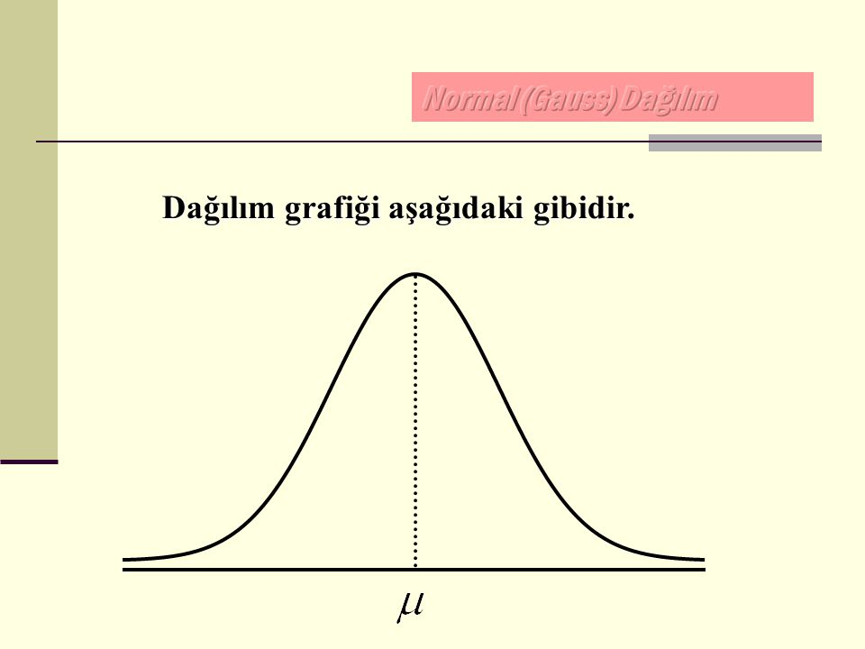 Normal (Gauss) Dağılım