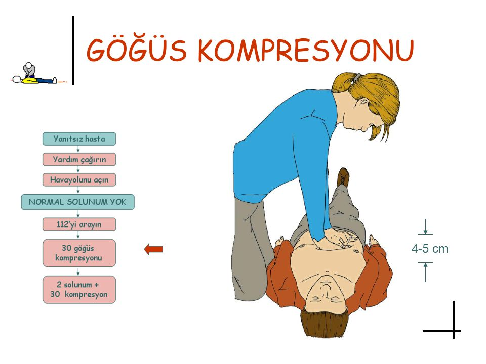 GÖĞÜS KOMPRESYONU 4-5 cm