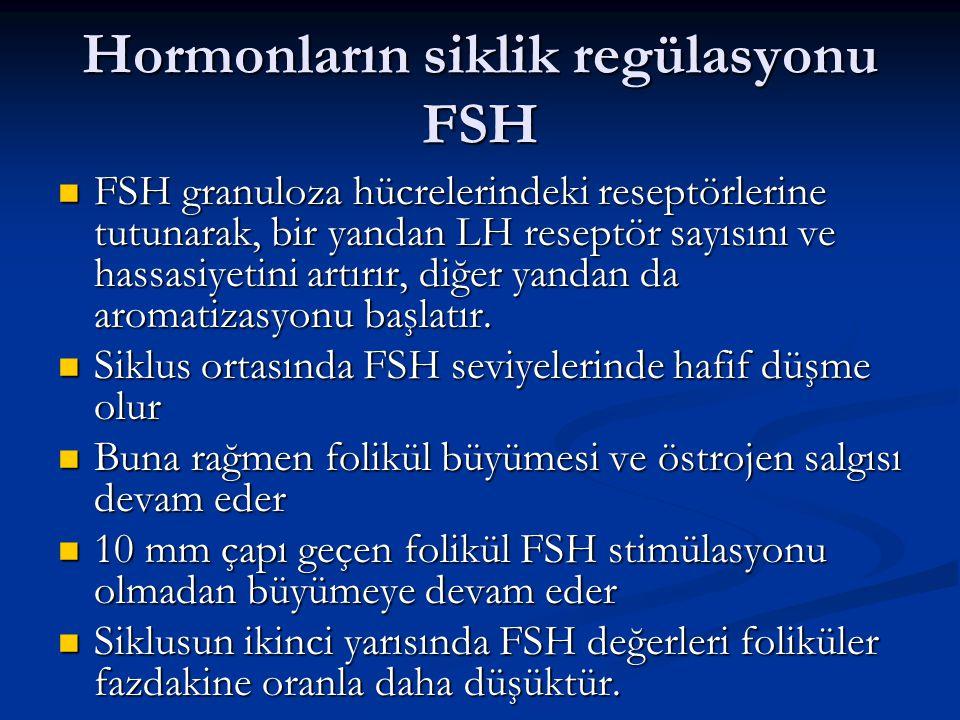 Hormonların siklik regülasyonu FSH