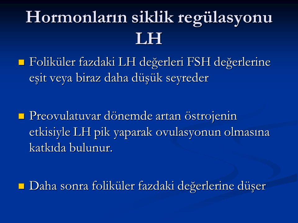 Hormonların siklik regülasyonu LH
