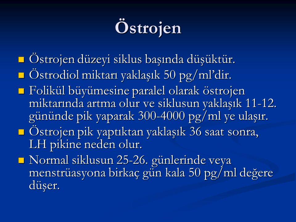 Östrojen Östrojen düzeyi siklus başında düşüktür.