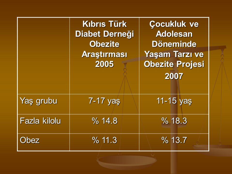 Kıbrıs Türk Diabet Derneği Obezite Araştırması 2005