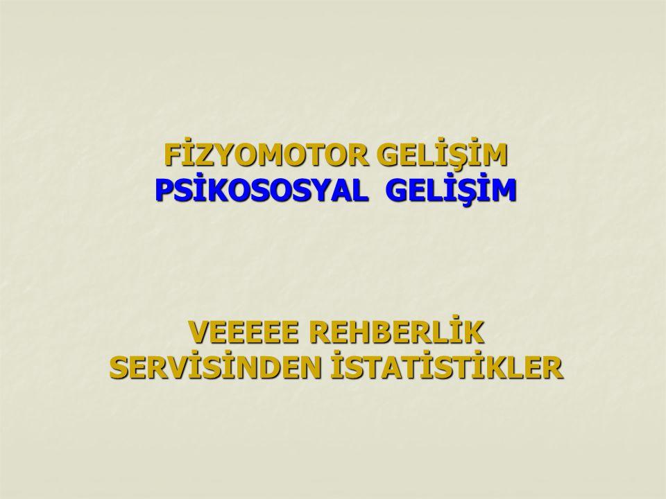 VEEEEE REHBERLİK SERVİSİNDEN İSTATİSTİKLER