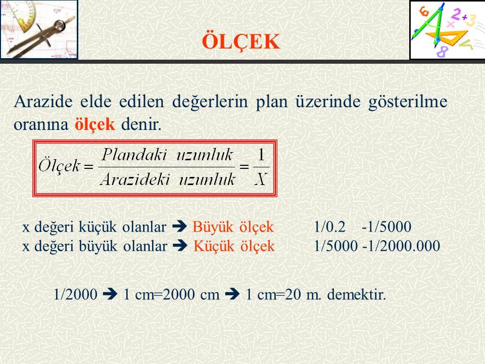 ÖLÇEK Arazide elde edilen değerlerin plan üzerinde gösterilme oranına ölçek denir. x değeri küçük olanlar  Büyük ölçek 1/0.2 -1/5000.