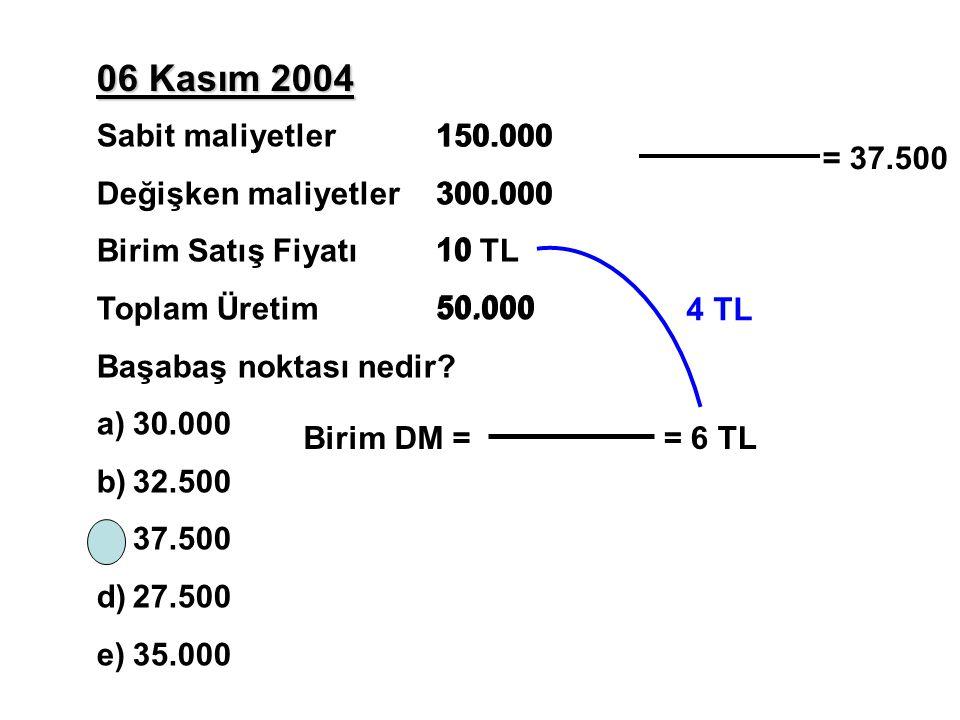 06 Kasım 2004 Sabit maliyetler 150.000 Değişken maliyetler 300.000