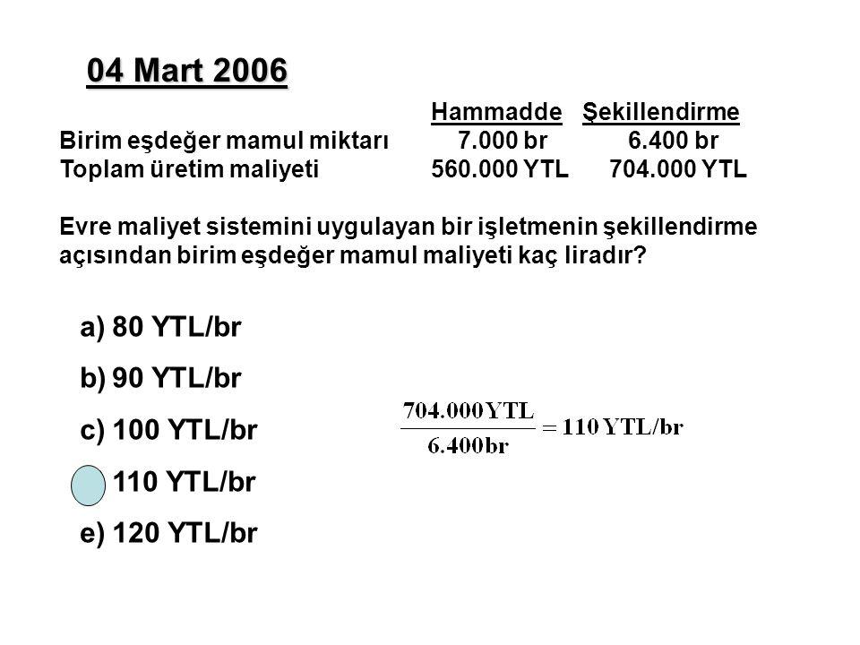 04 Mart 2006 80 YTL/br 90 YTL/br 100 YTL/br 110 YTL/br 120 YTL/br