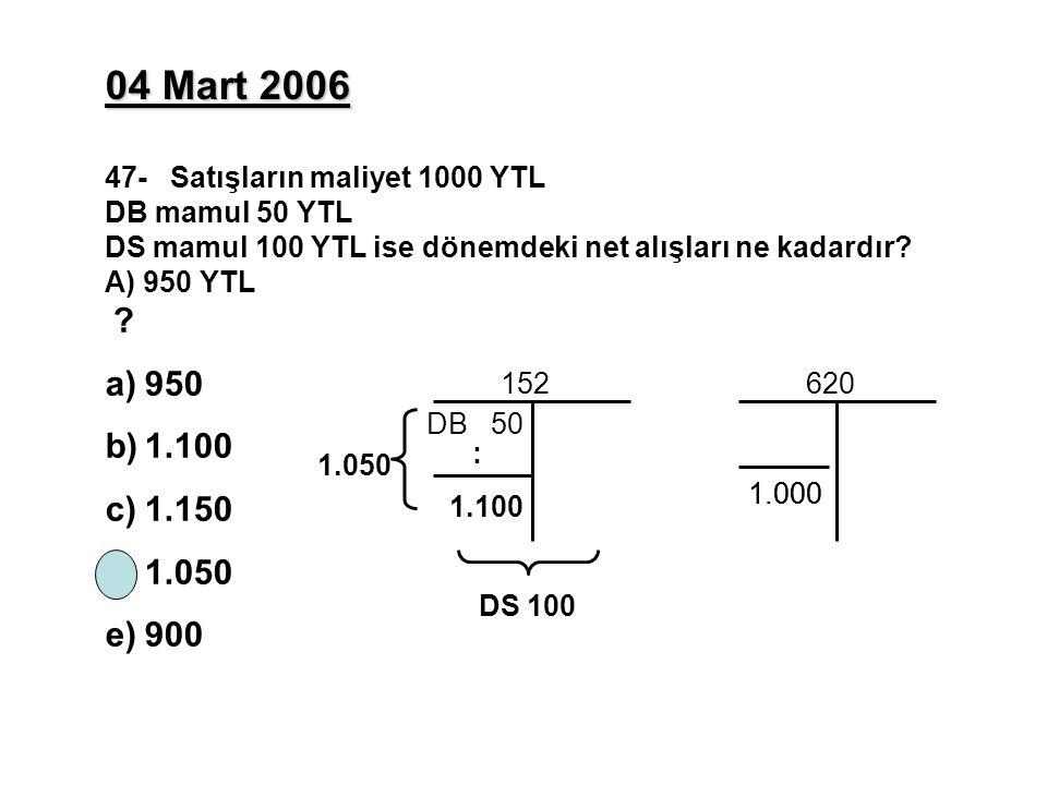 04 Mart 2006 950 1.100 1.150 1.050 900 47- Satışların maliyet 1000 YTL