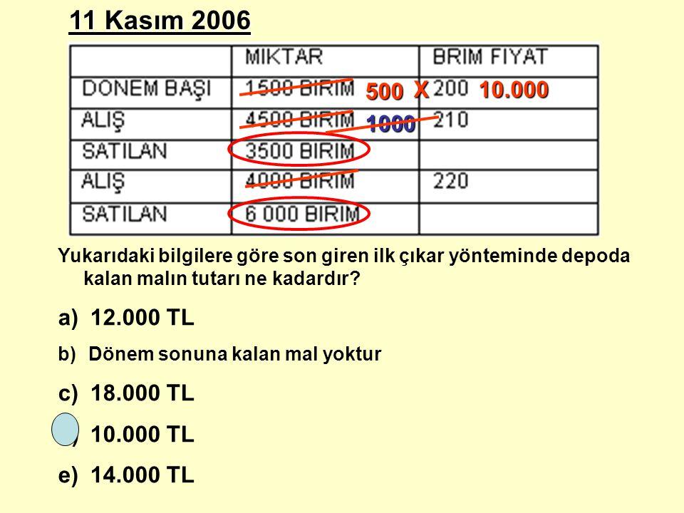 11 Kasım 2006 500. X. 10.000. 1000. Yukarıdaki bilgilere göre son giren ilk çıkar yönteminde depoda kalan malın tutarı ne kadardır