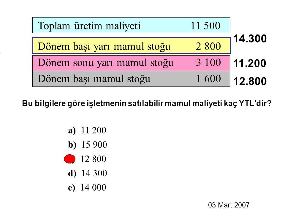 Toplam üretim maliyeti 11 500 Dönem başı yarı mamul stoğu 2 800