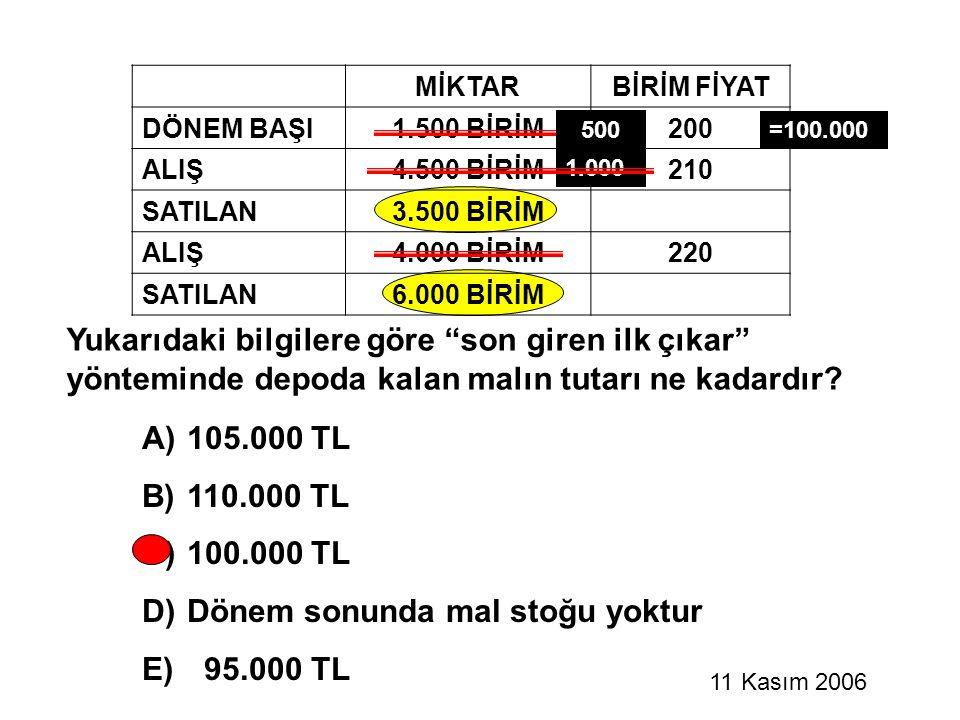 Dönem sonunda mal stoğu yoktur 95.000 TL