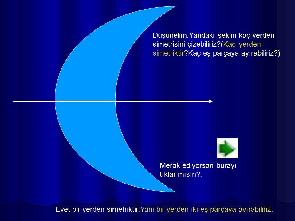 Düşünelim:Yandaki şeklin kaç yerden simetrisini çizebiliriz