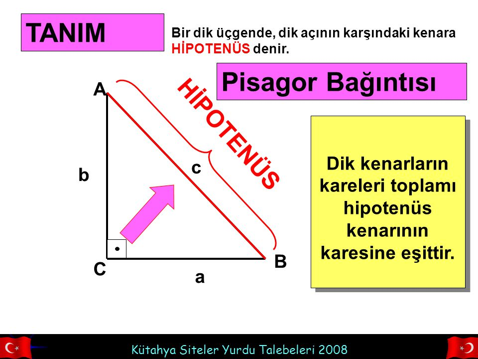 Dik kenarların kareleri toplamı hipotenüs kenarının karesine eşittir.