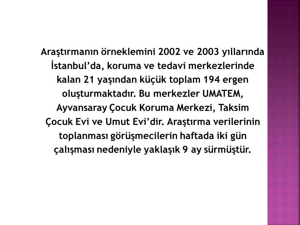 Araştırmanın örneklemini 2002 ve 2003 yıllarında İstanbul'da, koruma ve tedavi merkezlerinde kalan 21 yaşından küçük toplam 194 ergen oluşturmaktadır.