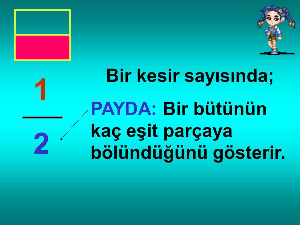 Bir kesir sayısında; PAYDA: Bir bütünün kaç eşit parçaya bölündüğünü gösterir. 1 2