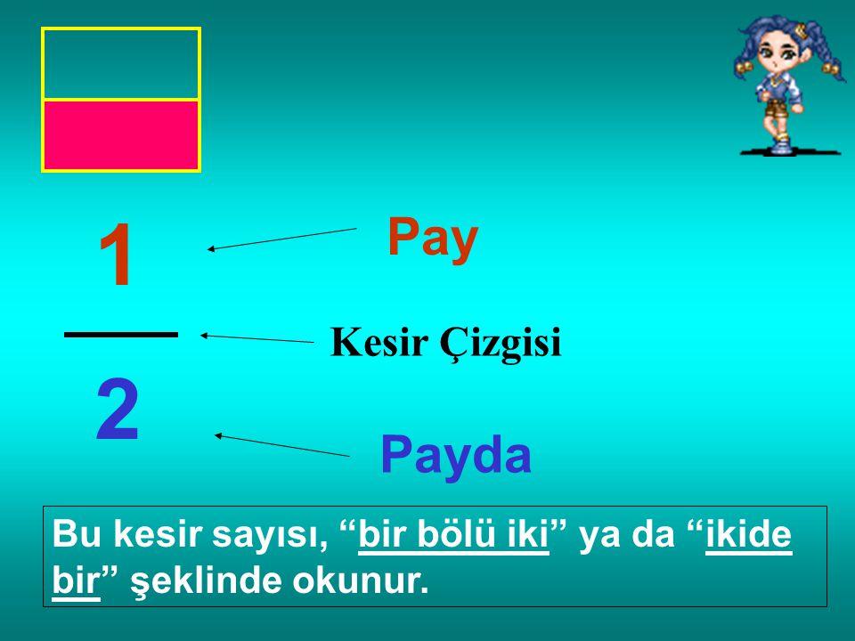 1 2 Pay Payda Kesir Çizgisi