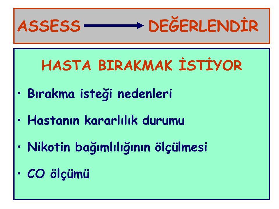 HASTA BIRAKMAK İSTİYOR