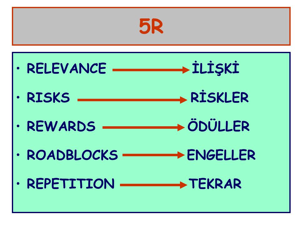 5R RELEVANCE İLİŞKİ RISKS RİSKLER REWARDS ÖDÜLLER ROADBLOCKS ENGELLER