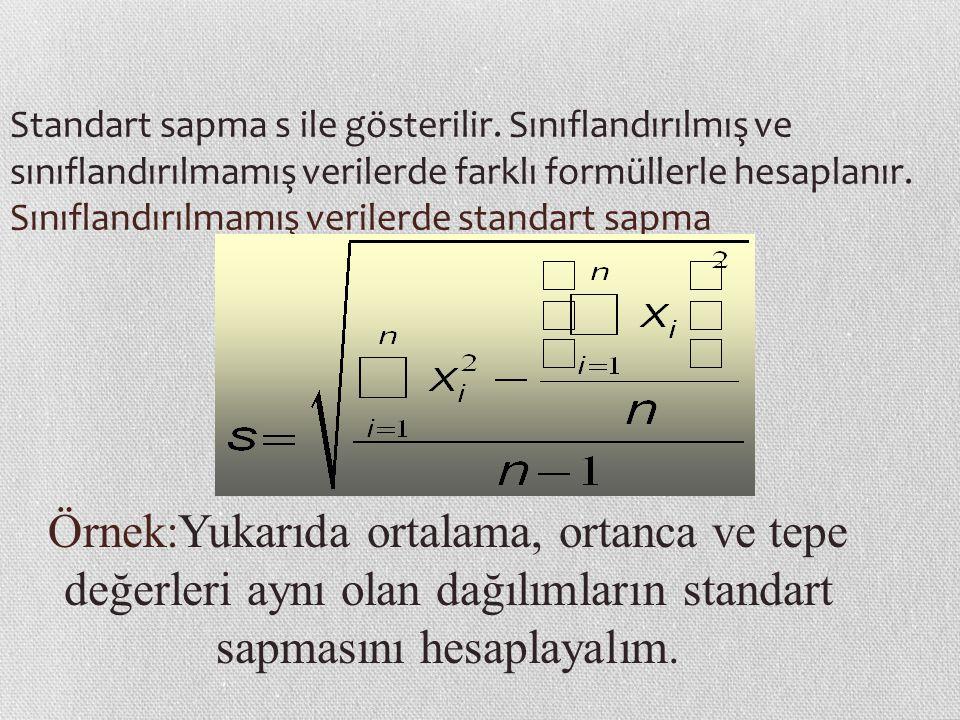Standart sapma s ile gösterilir