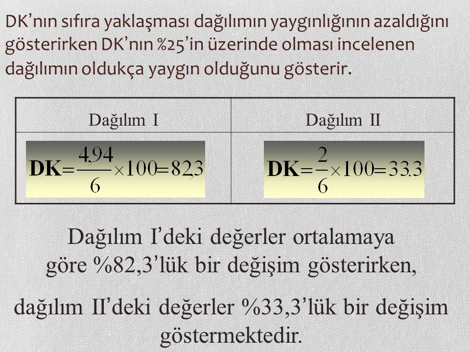 dağılım II'deki değerler %33,3'lük bir değişim göstermektedir.