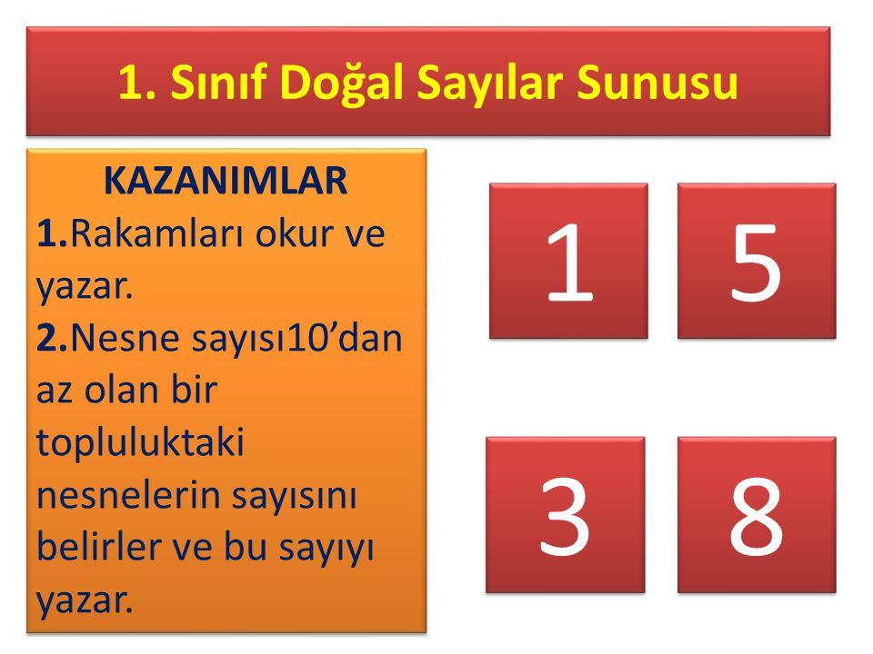 1. Sınıf Doğal Sayılar Sunusu