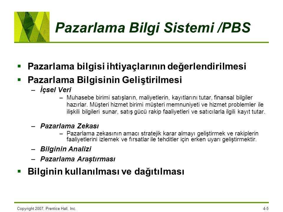Pazarlama Bilgi Sistemi /PBS