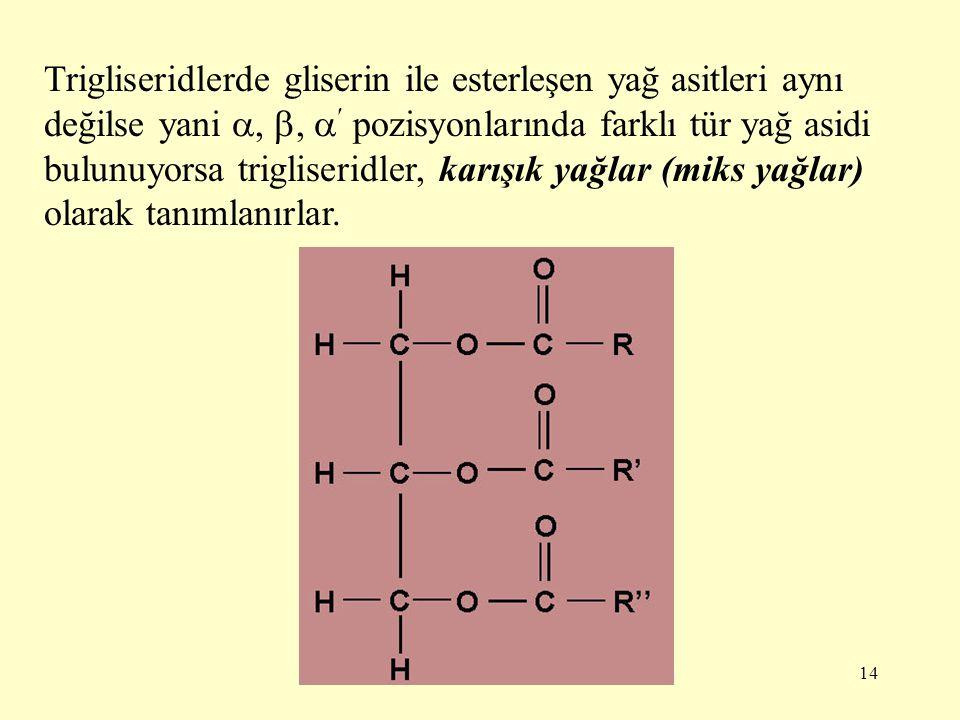 Trigliseridlerde gliserin ile esterleşen yağ asitleri aynı değilse yani , ,  pozisyonlarında farklı tür yağ asidi bulunuyorsa trigliseridler, karışık yağlar (miks yağlar) olarak tanımlanırlar.
