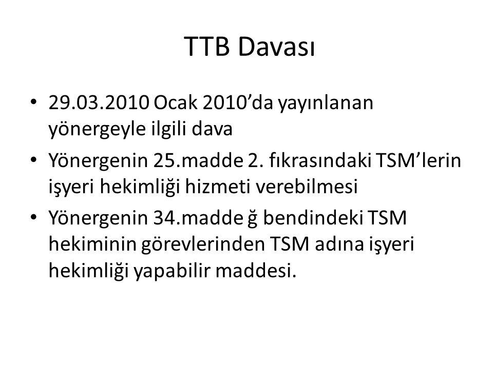 TTB Davası 29.03.2010 Ocak 2010'da yayınlanan yönergeyle ilgili dava