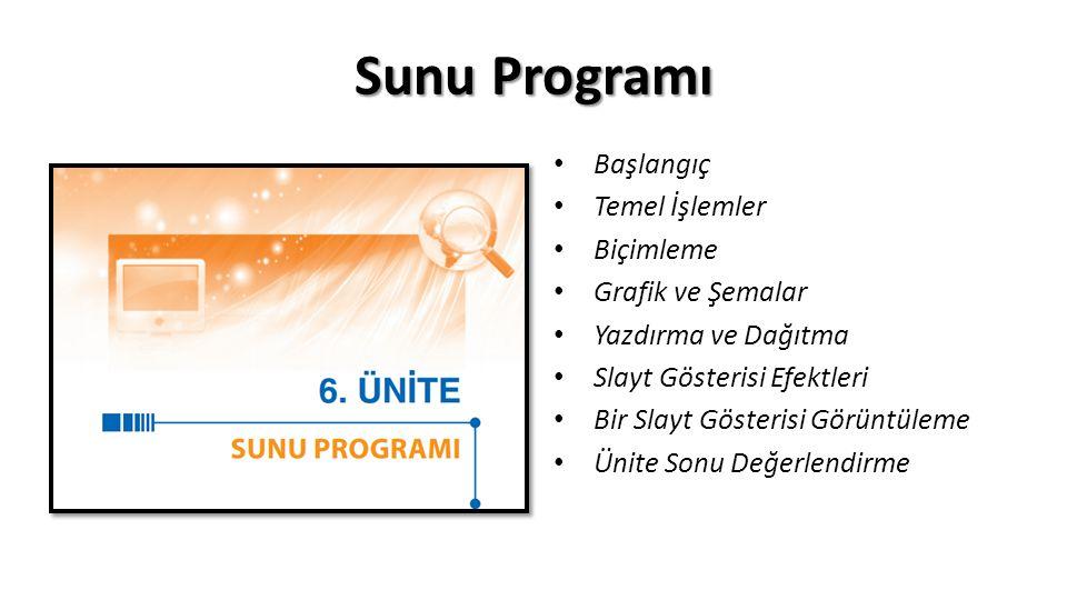 Sunu Programı Başlangıç Temel İşlemler Biçimleme Grafik ve Şemalar