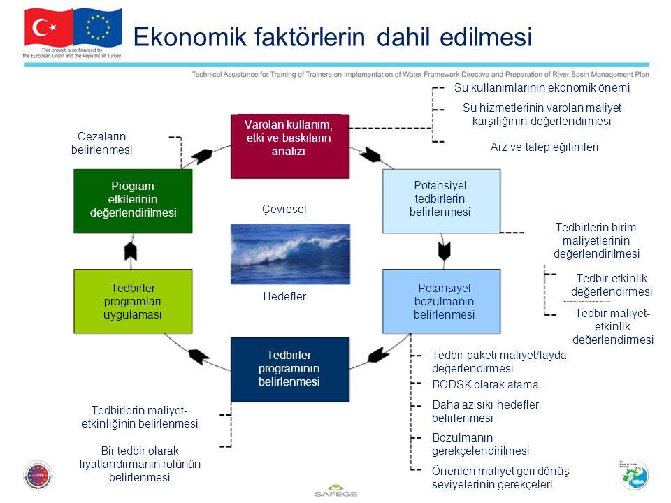 Ekonomik faktörlerin dahil edilmesi