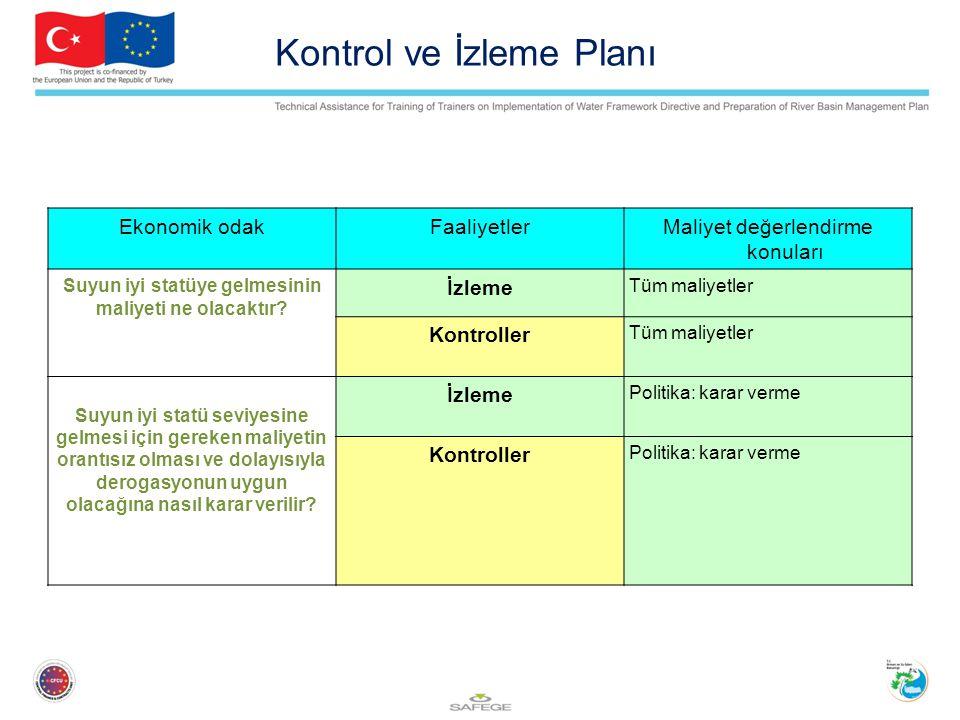 Kontrol ve İzleme Planı