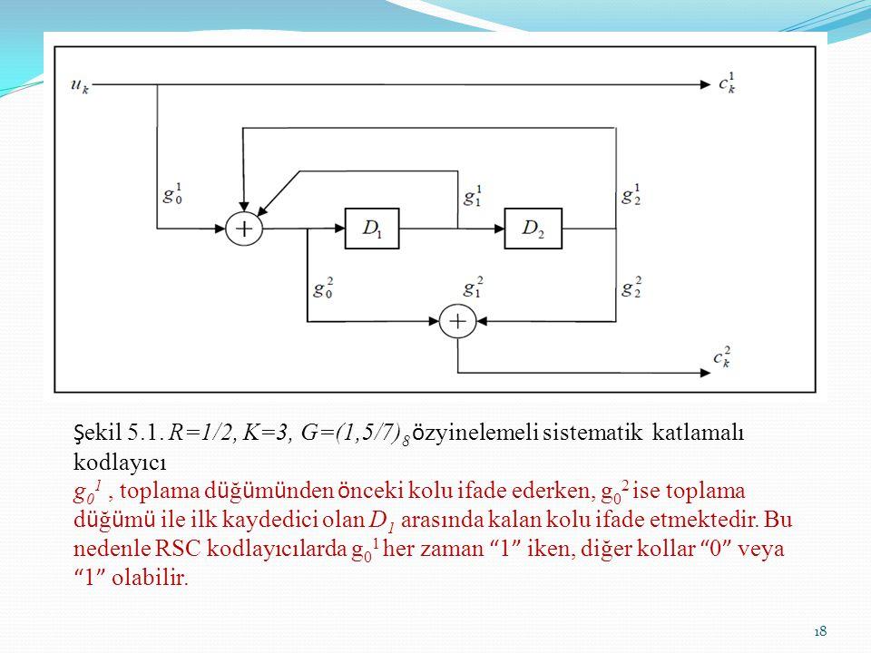 Şekil 5.1. R=1/2, K=3, G=(1,5/7)8 özyinelemeli sistematik katlamalı kodlayıcı