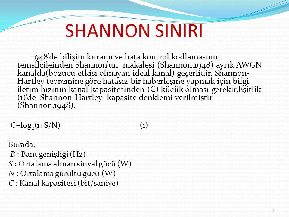SHANNON SINIRI
