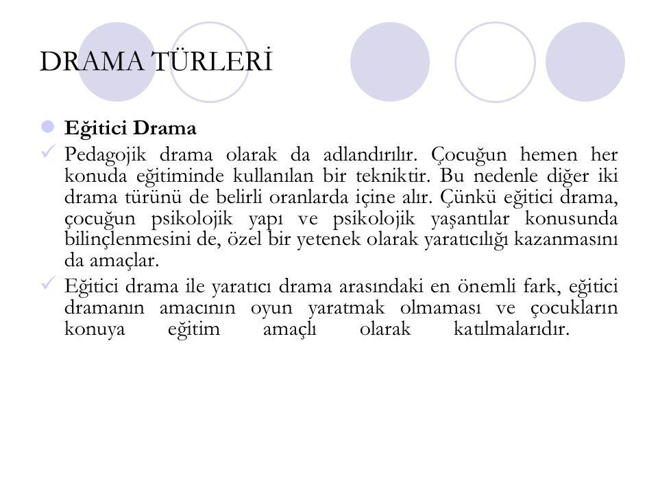 DRAMA TÜRLERİ Eğitici Drama