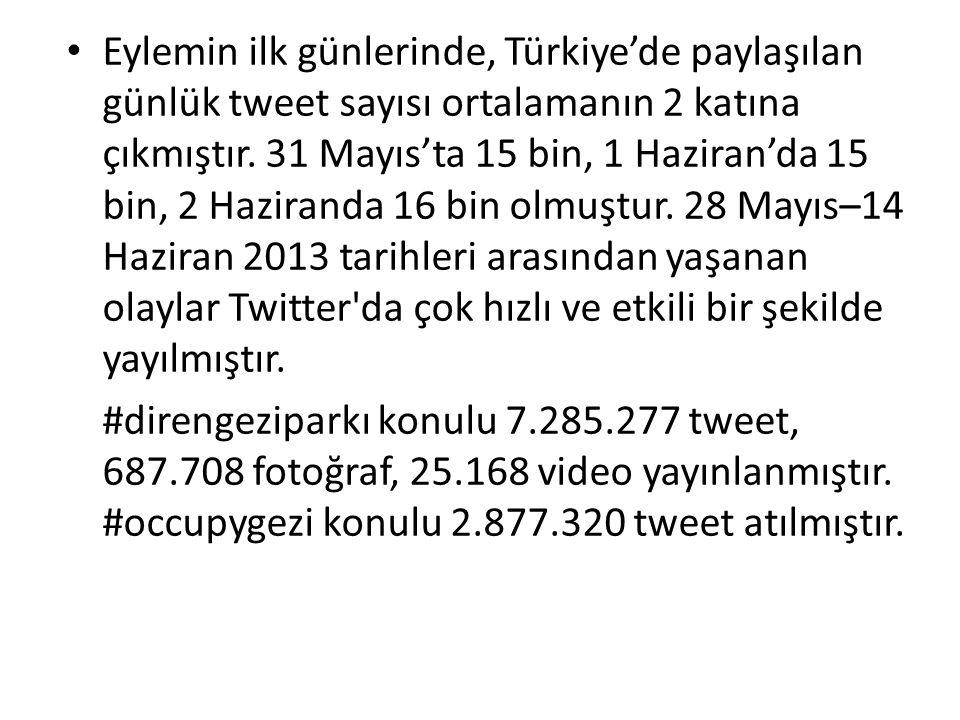 Eylemin ilk günlerinde, Türkiye'de paylaşılan günlük tweet sayısı ortalamanın 2 katına çıkmıştır. 31 Mayıs'ta 15 bin, 1 Haziran'da 15 bin, 2 Haziranda 16 bin olmuştur. 28 Mayıs–14 Haziran 2013 tarihleri arasından yaşanan olaylar Twitter da çok hızlı ve etkili bir şekilde yayılmıştır.