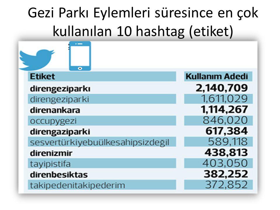 Gezi Parkı Eylemleri süresince en çok kullanılan 10 hashtag (etiket)